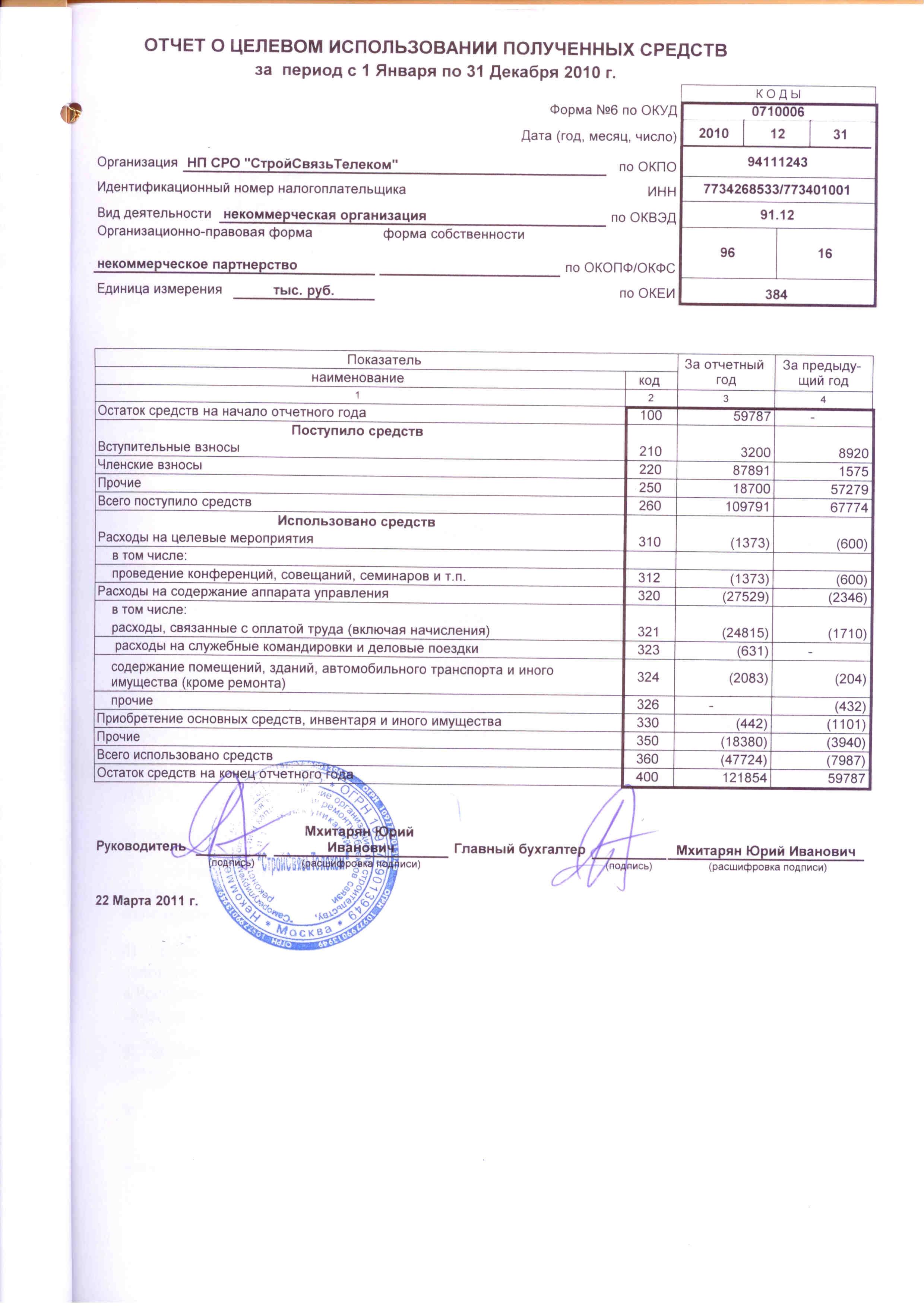 бланк годовой бухгалтерской отчетности 2011
